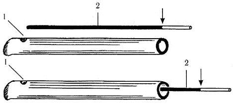 Рис. 1. Установление наличия заряда в стволе дульнозарядного оружия с помощью шомпола